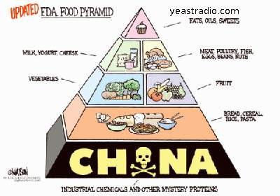 food pyramid with china madge yeastradio